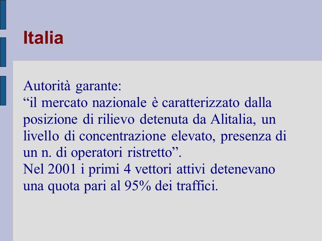 Italia Autorità garante: