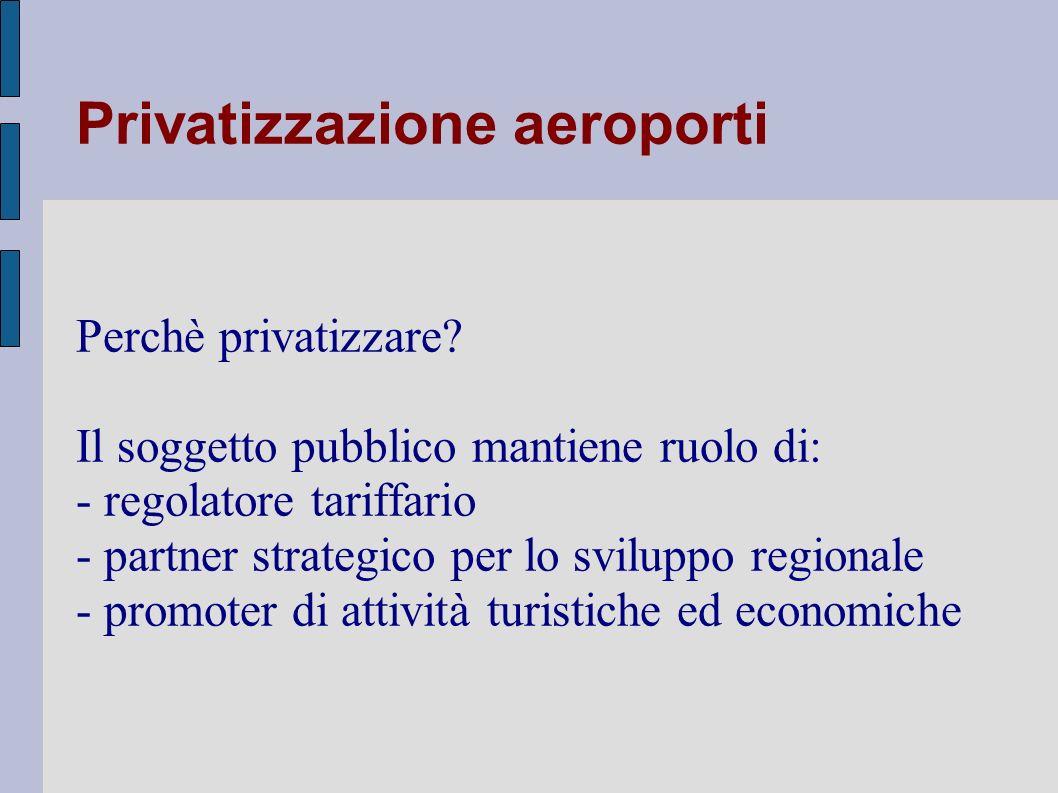 Privatizzazione aeroporti