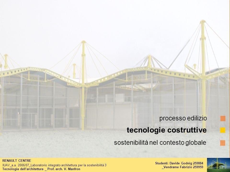 tecnologie costruttive