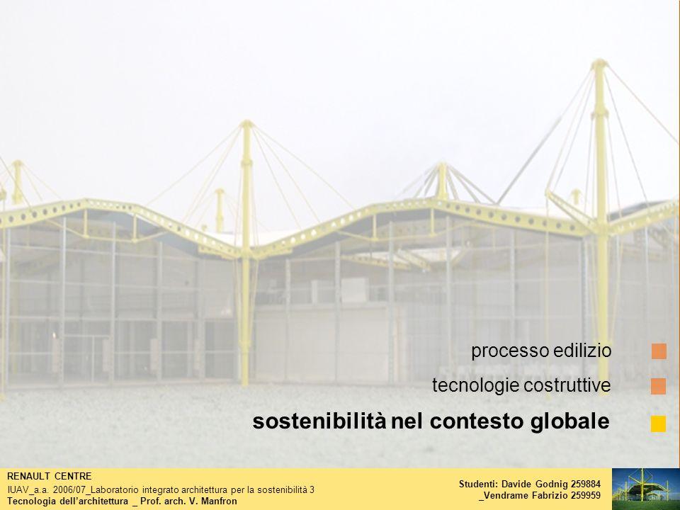 sostenibilità nel contesto globale
