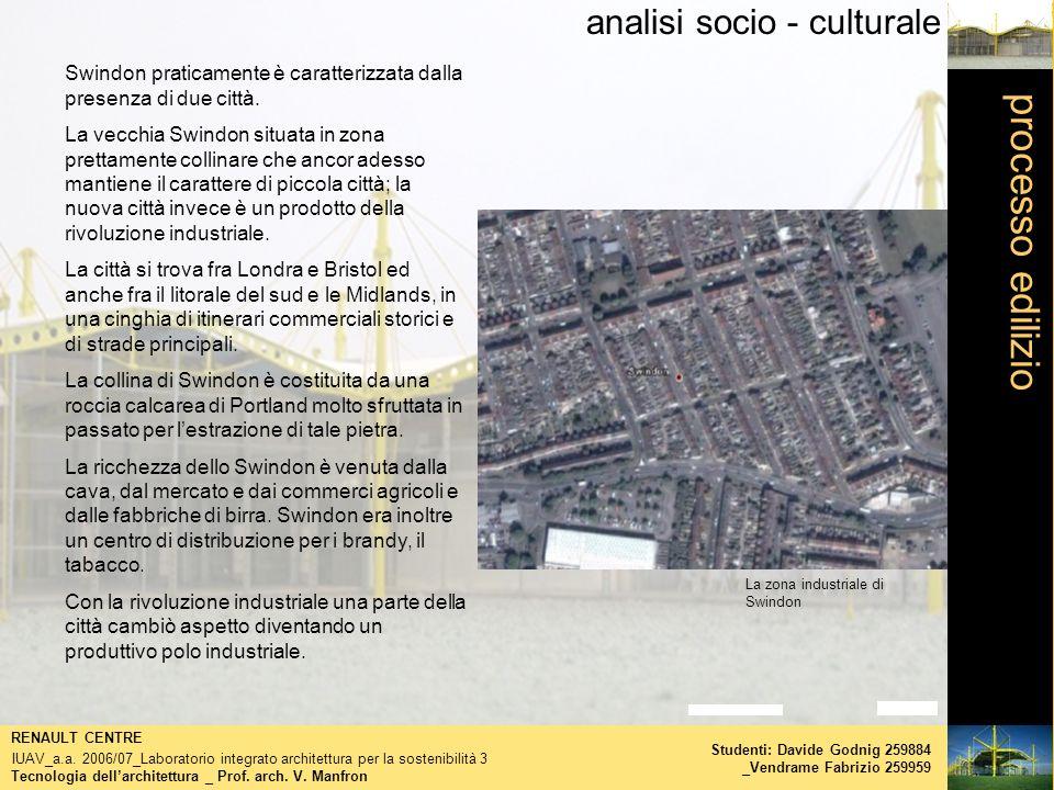 processo edilizio analisi socio - culturale
