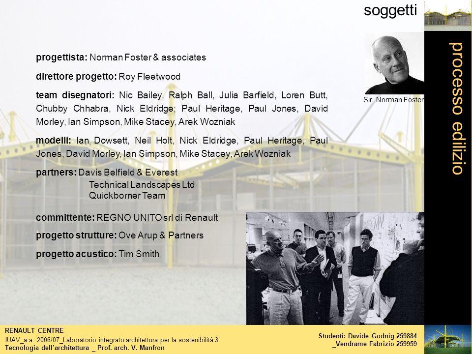 processo edilizio soggetti progettista: Norman Foster & associates