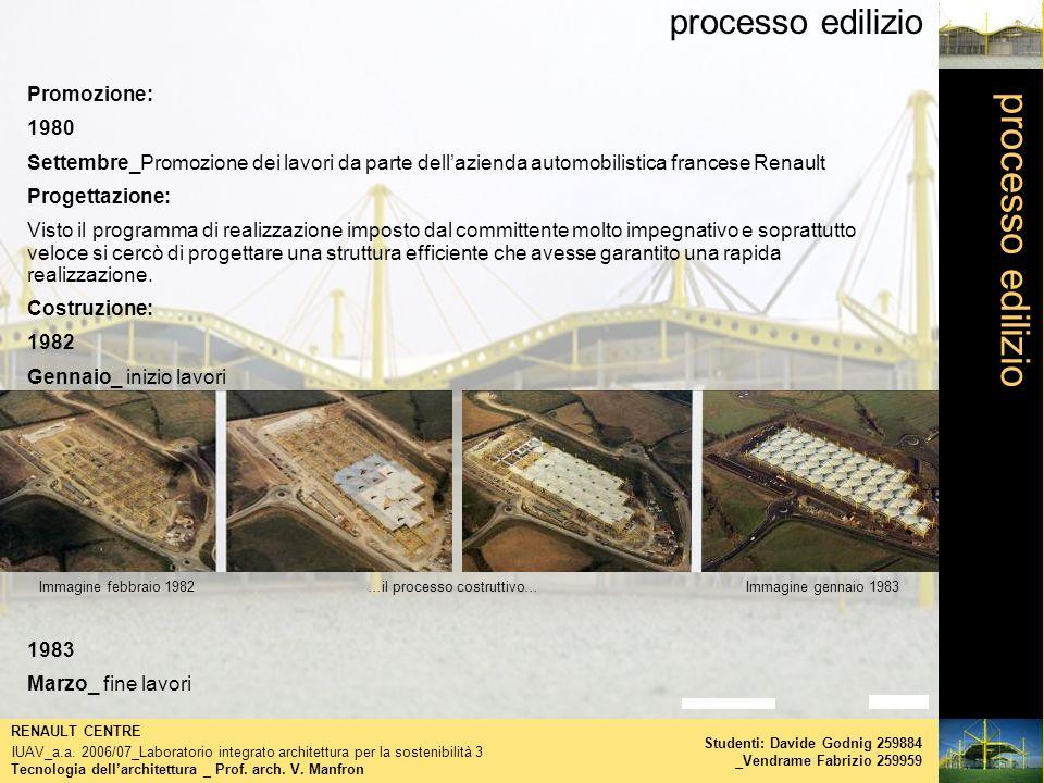 processo edilizio processo edilizio Promozione: 1980