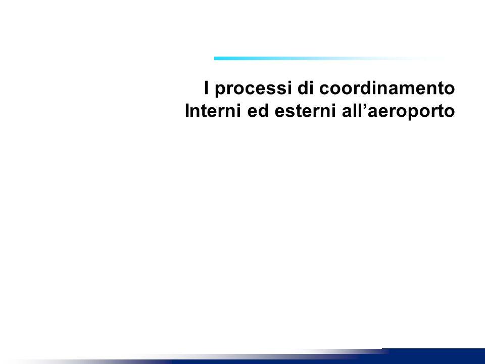 I processi di coordinamento Interni ed esterni all'aeroporto