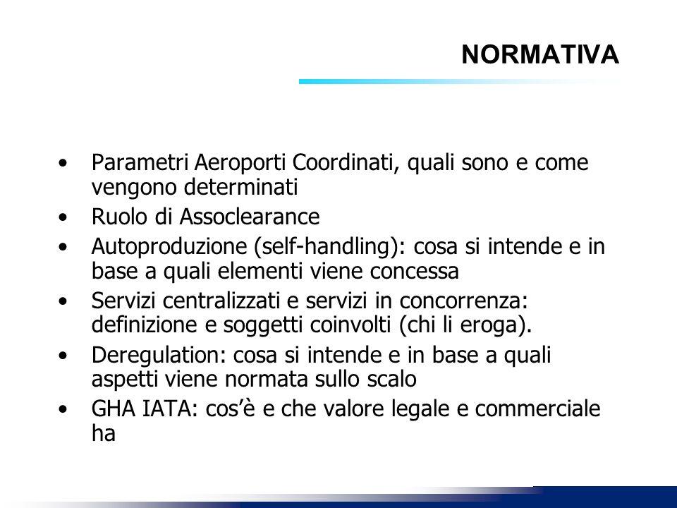 NORMATIVA Parametri Aeroporti Coordinati, quali sono e come vengono determinati. Ruolo di Assoclearance.