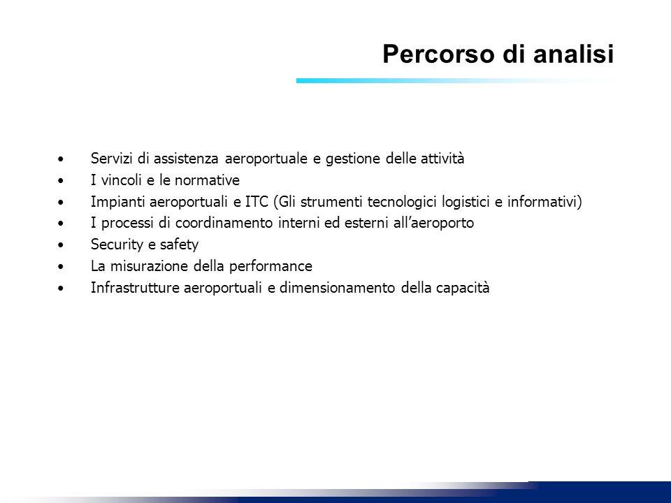 Percorso di analisiServizi di assistenza aeroportuale e gestione delle attività. I vincoli e le normative.