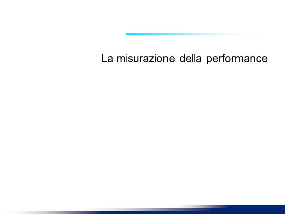La misurazione della performance