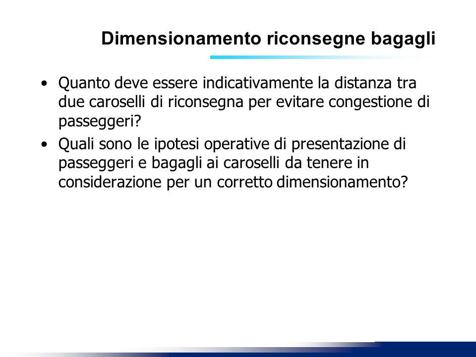 Dimensionamento riconsegne bagagli