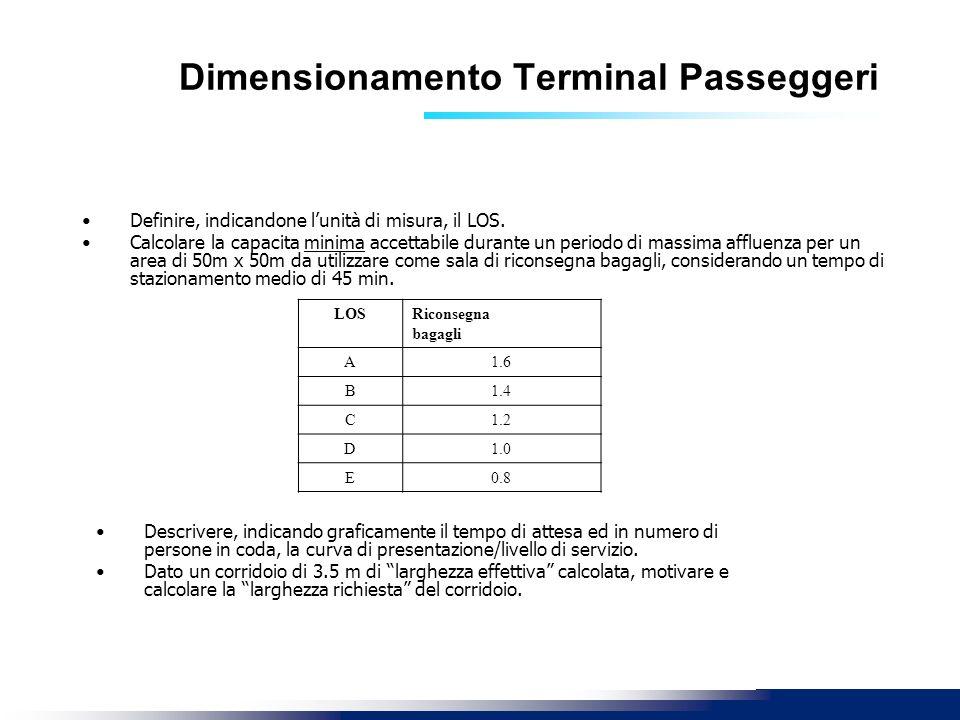 Dimensionamento Terminal Passeggeri