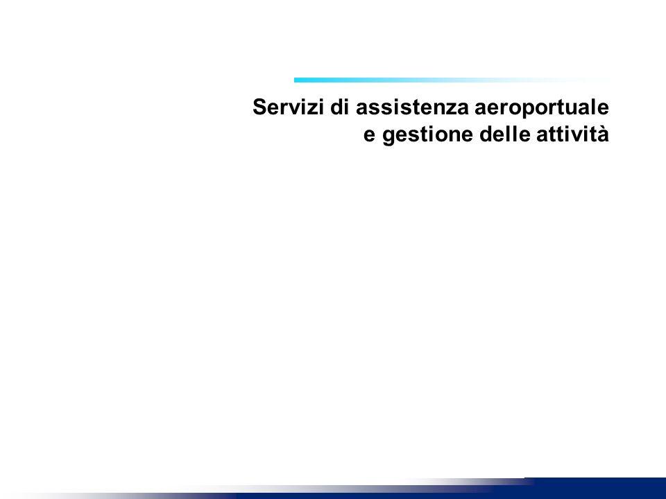 Servizi di assistenza aeroportuale e gestione delle attività