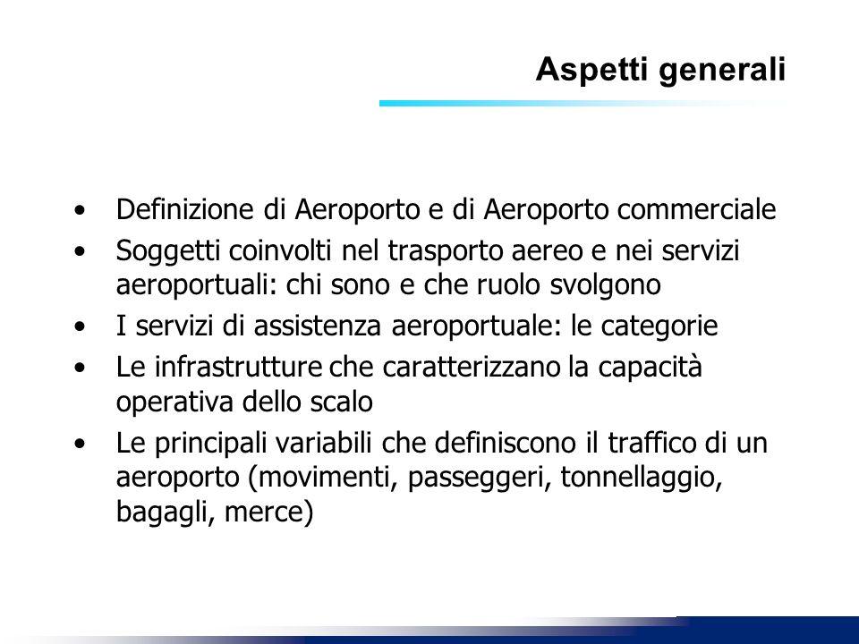 Aspetti generali Definizione di Aeroporto e di Aeroporto commerciale