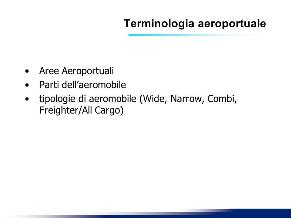 Terminologia aeroportuale