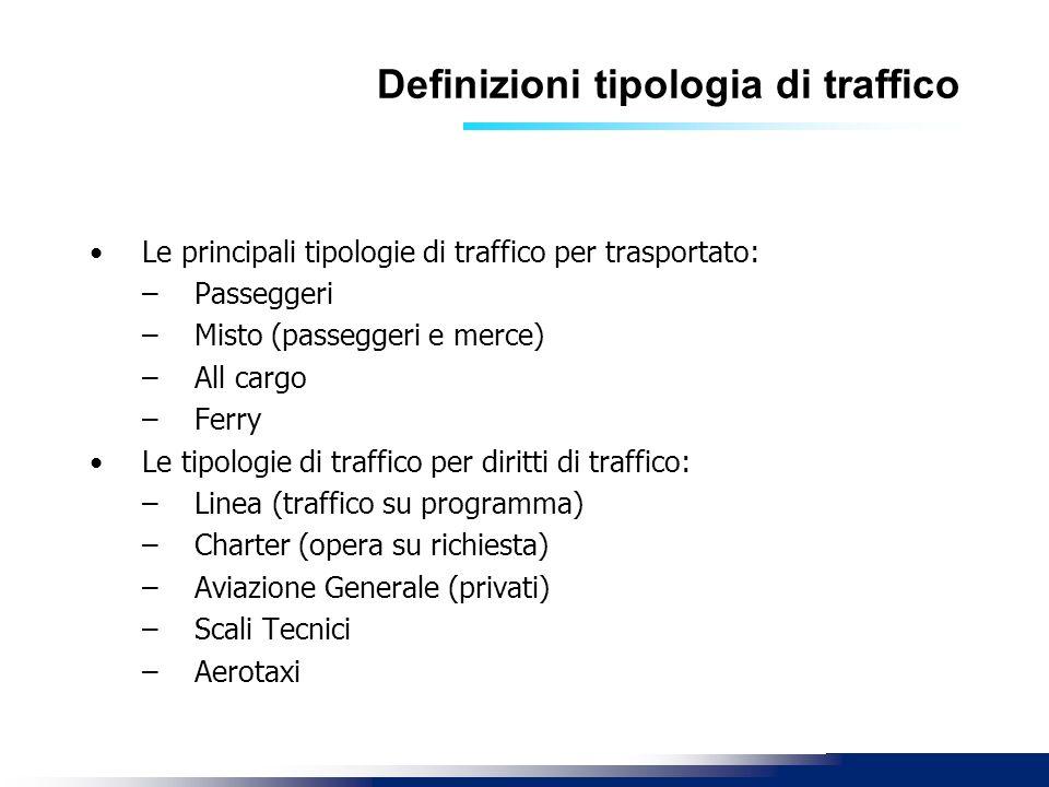 Definizioni tipologia di traffico