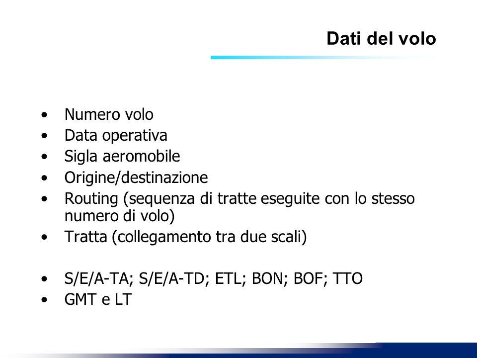Dati del volo Numero volo Data operativa Sigla aeromobile