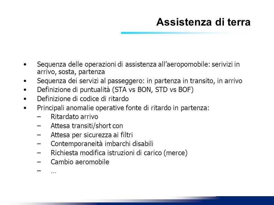 Assistenza di terra Sequenza delle operazioni di assistenza all'aeropomobile: serivizi in arrivo, sosta, partenza.