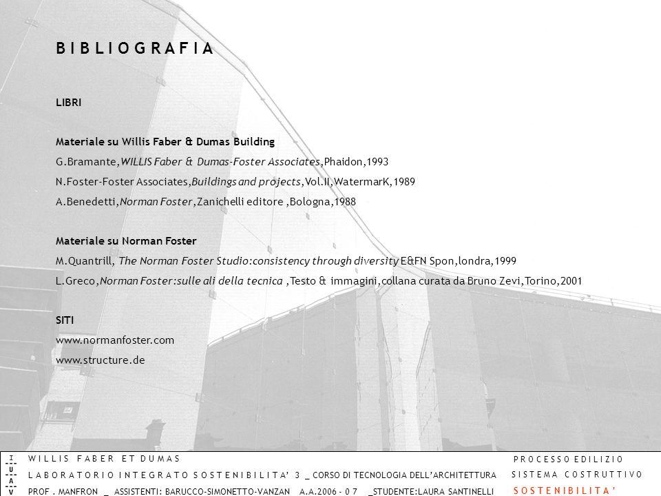 B I B L I O G R A F I A LIBRI. Materiale su Willis Faber & Dumas Building. G.Bramante,WILLIS Faber & Dumas-Foster Associates,Phaidon,1993.
