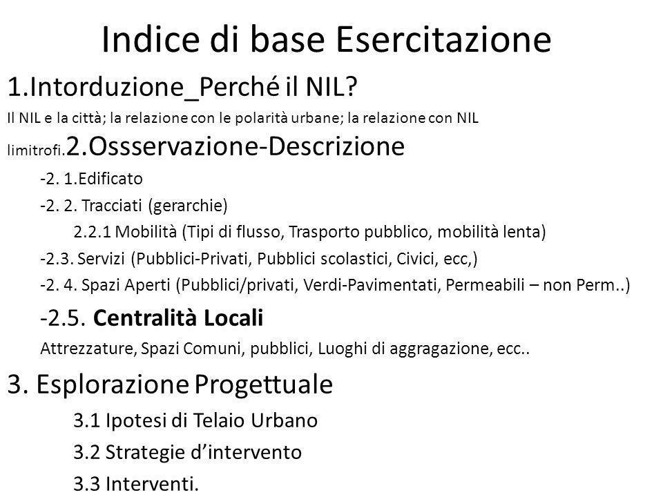 Indice di base Esercitazione