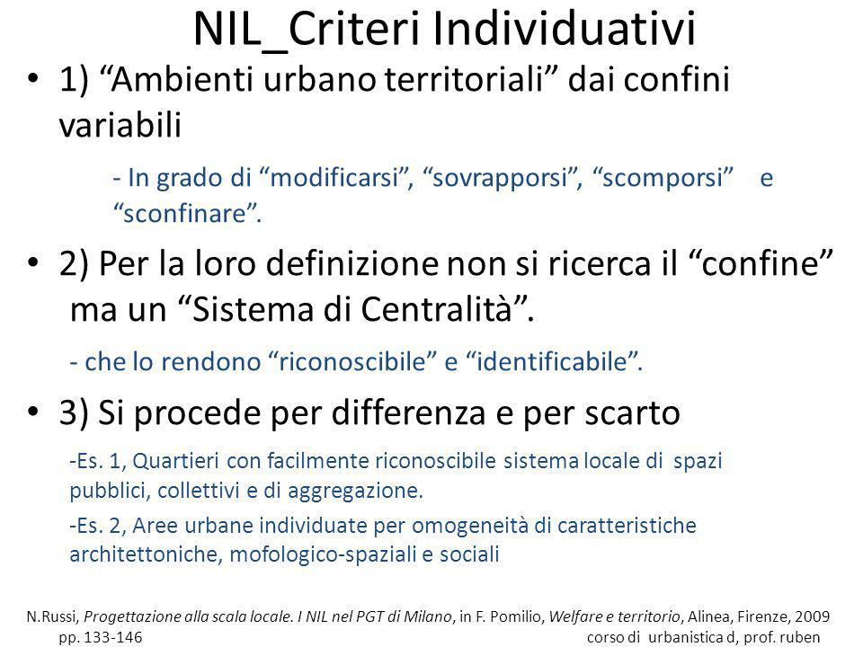 NIL_Criteri Individuativi