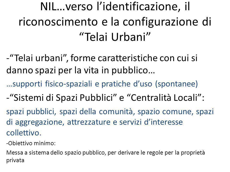 NIL…verso l'identificazione, il riconoscimento e la configurazione di Telai Urbani