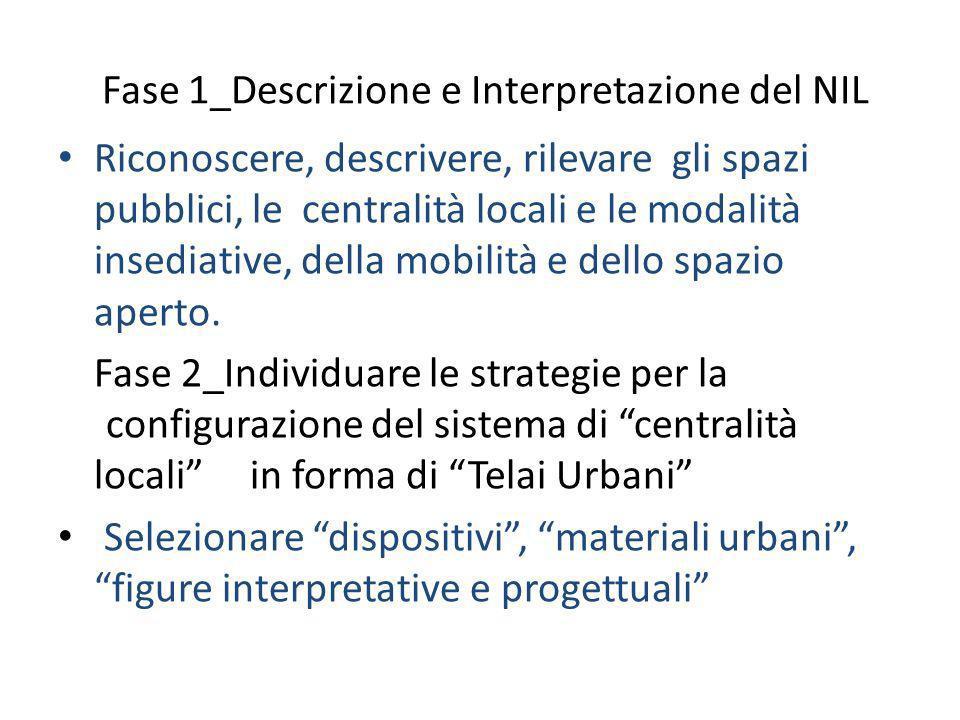 Fase 1_Descrizione e Interpretazione del NIL