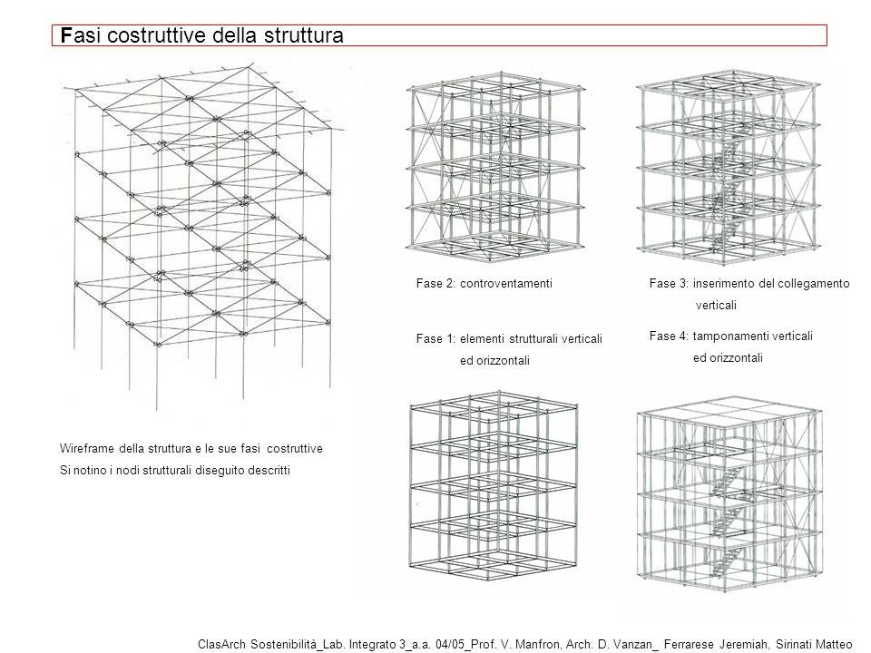 Fasi costruttive della struttura