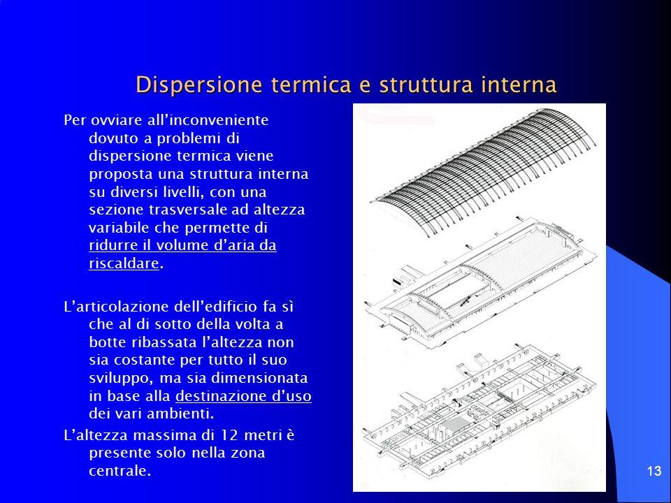 Dispersione termica e struttura interna