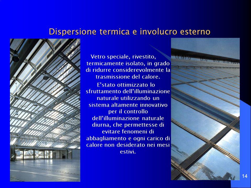 Dispersione termica e involucro esterno