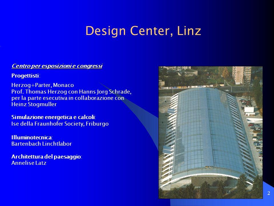 Design Center, Linz Centro per esposizioni e congressi Progettisti: