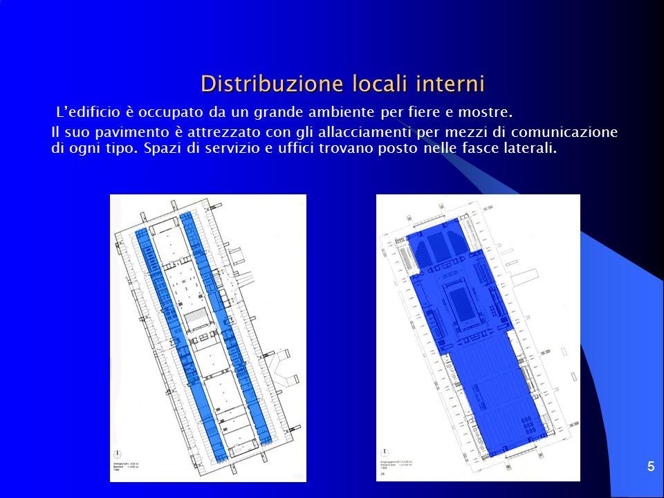 Distribuzione locali interni