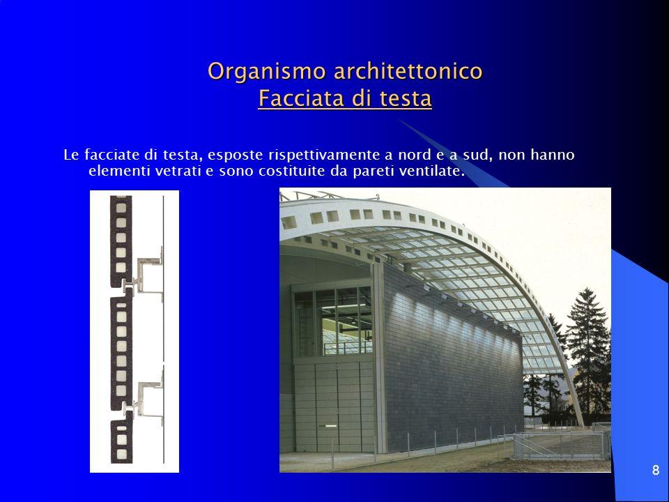 Organismo architettonico Facciata di testa
