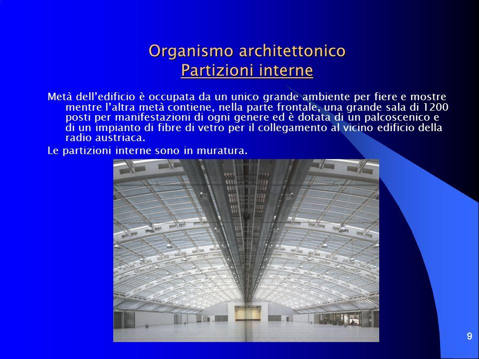Organismo architettonico Partizioni interne