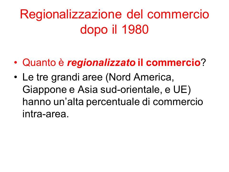 Regionalizzazione del commercio dopo il 1980