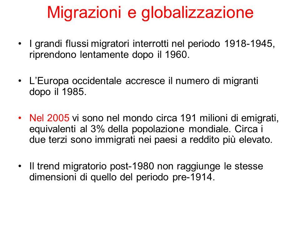 Migrazioni e globalizzazione