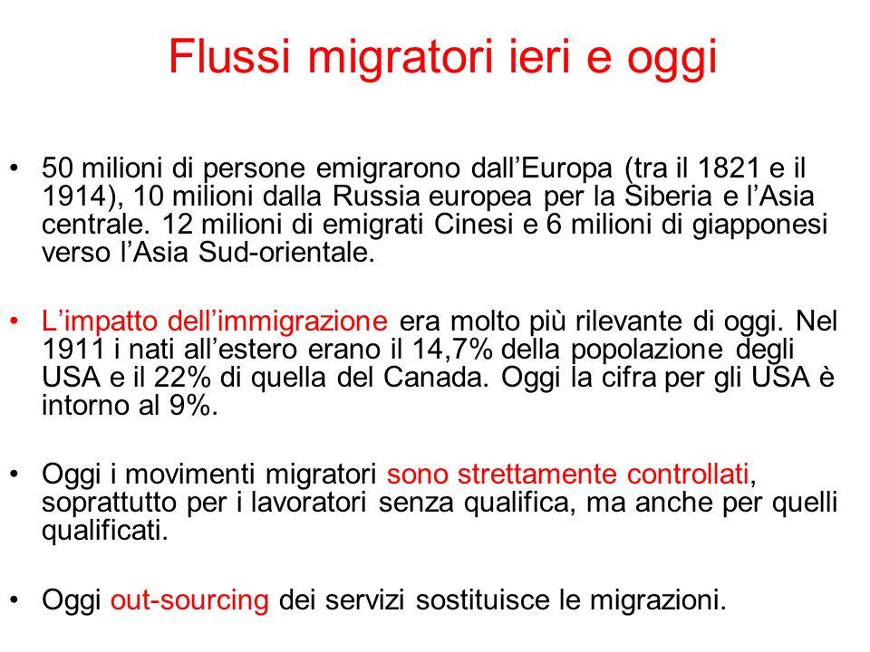 Flussi migratori ieri e oggi