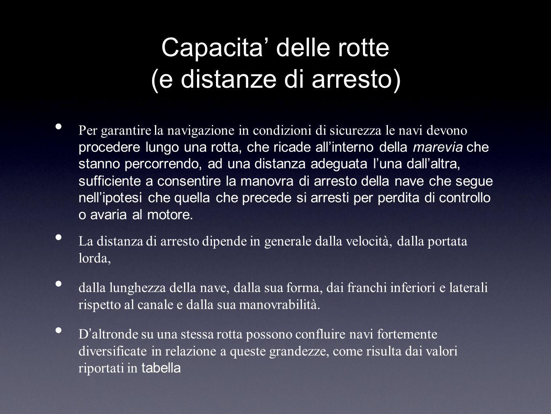 Capacita' delle rotte (e distanze di arresto)
