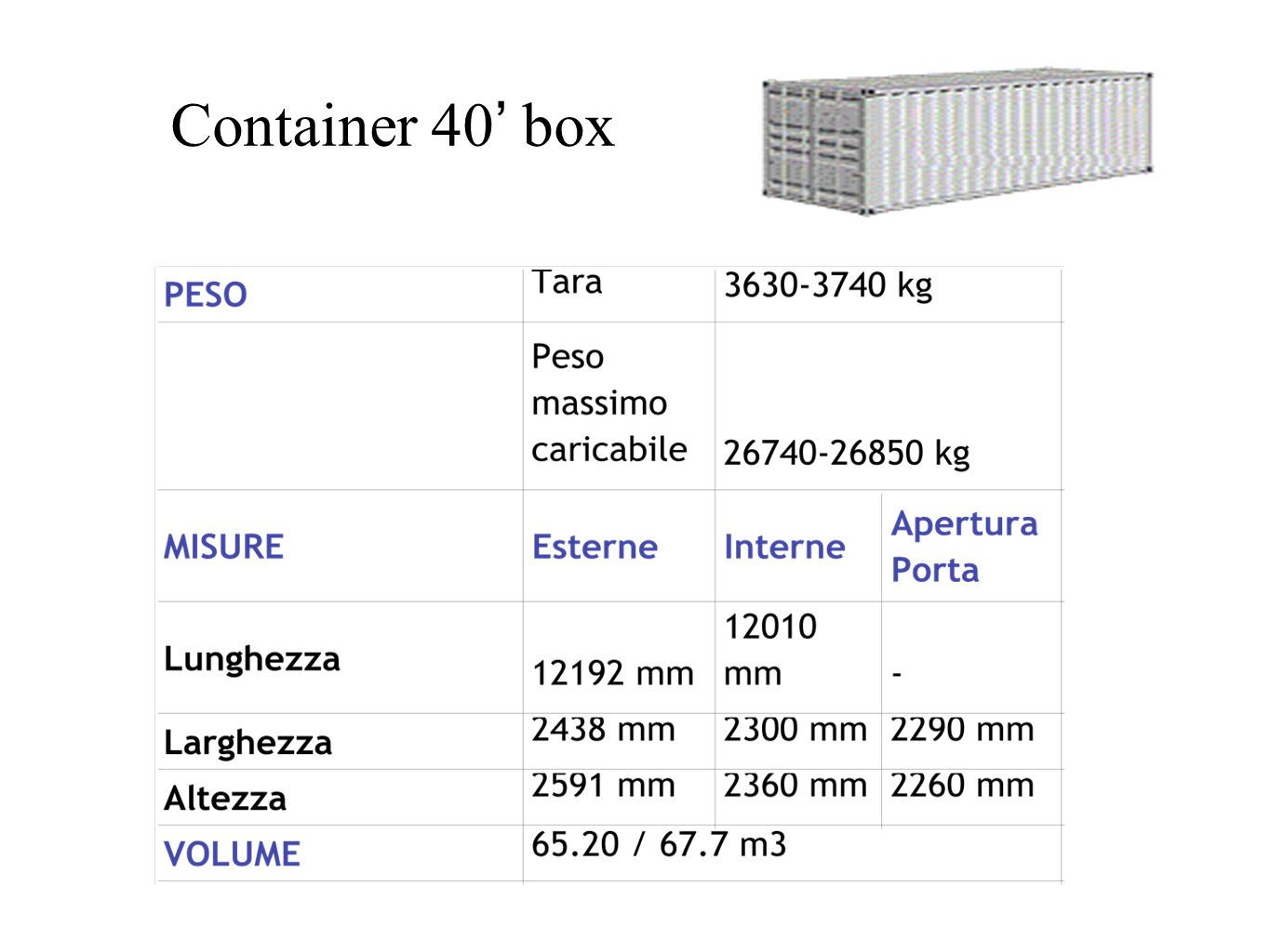 Container 40' box
