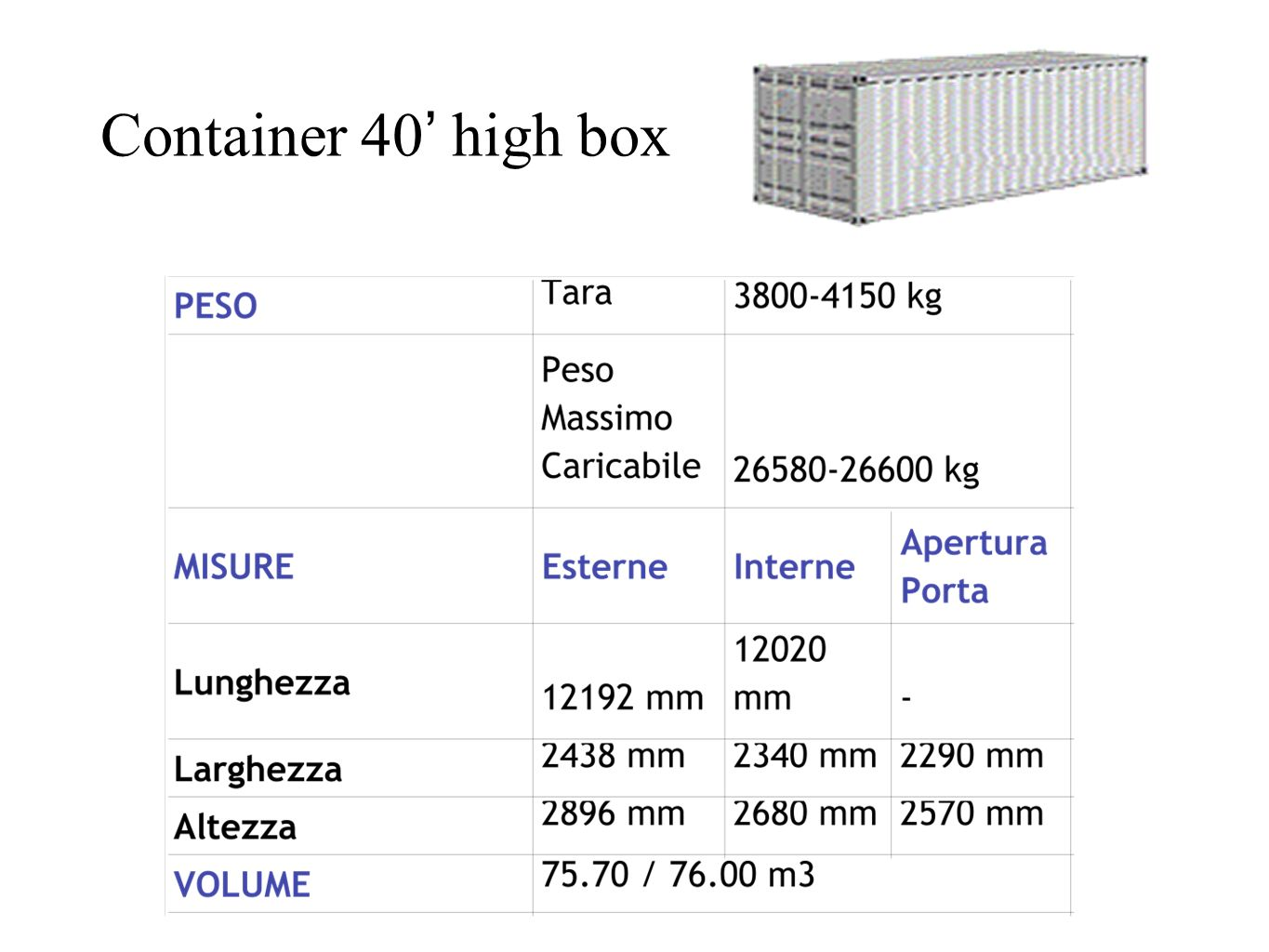 Container 40' high box