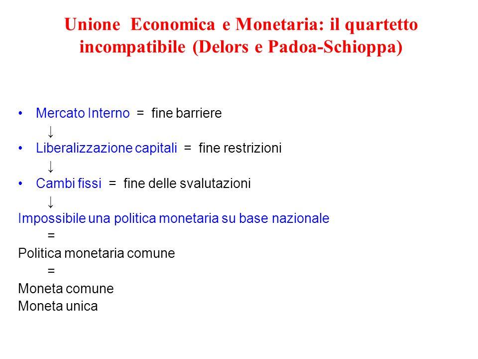 Unione Economica e Monetaria: il quartetto incompatibile (Delors e Padoa-Schioppa)