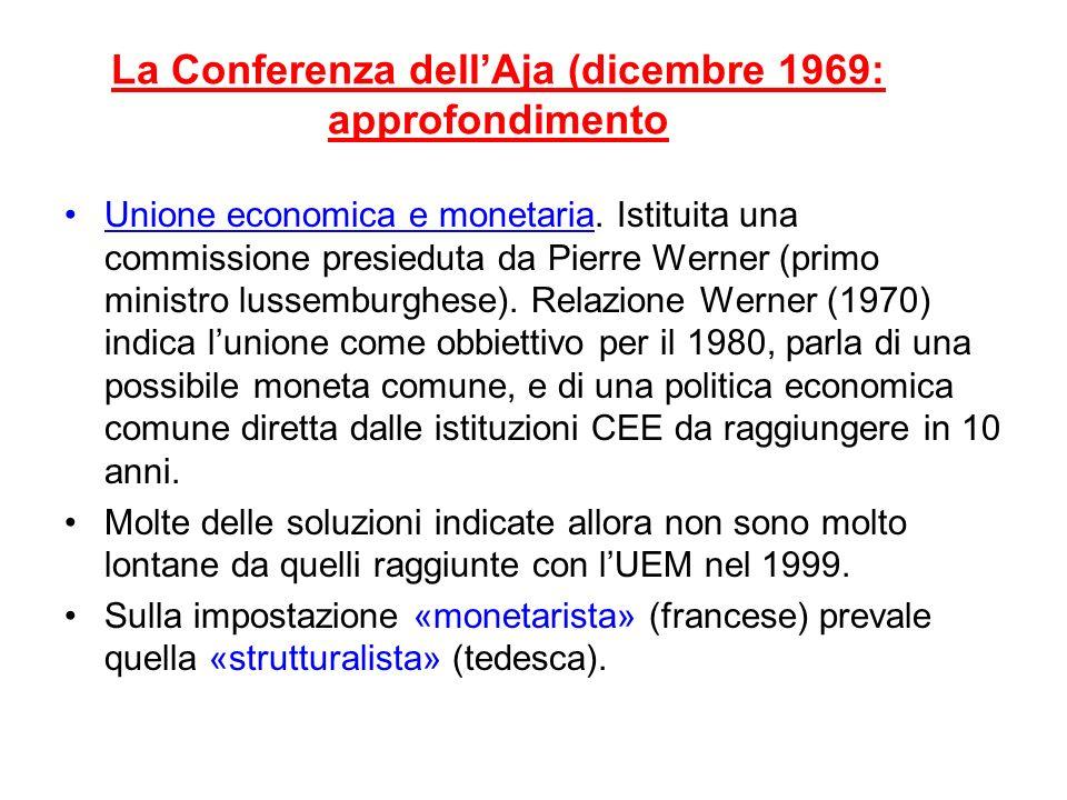 La Conferenza dell'Aja (dicembre 1969: approfondimento