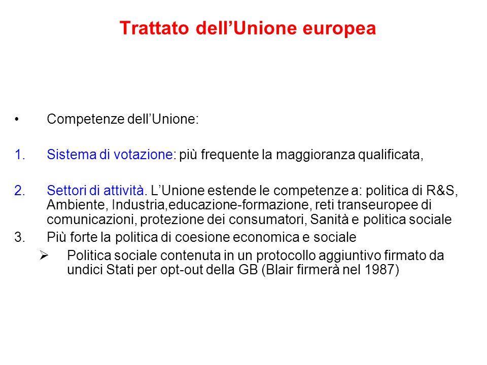 Trattato dell'Unione europea