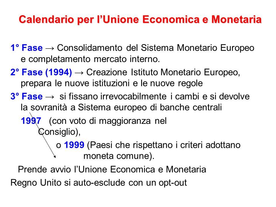Calendario per l'Unione Economica e Monetaria
