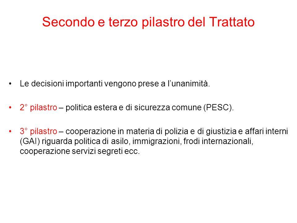 Secondo e terzo pilastro del Trattato