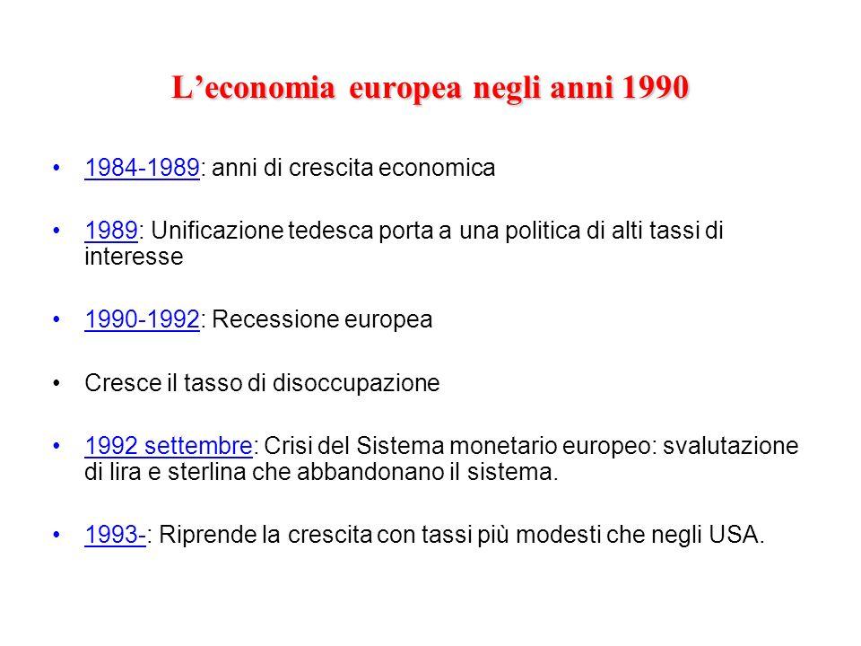 L'economia europea negli anni 1990