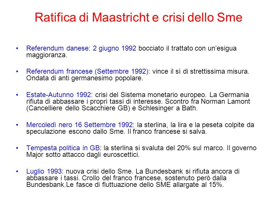 Ratifica di Maastricht e crisi dello Sme