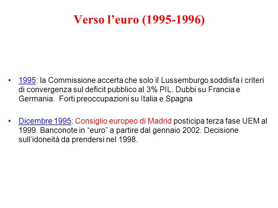 Verso l'euro (1995-1996)