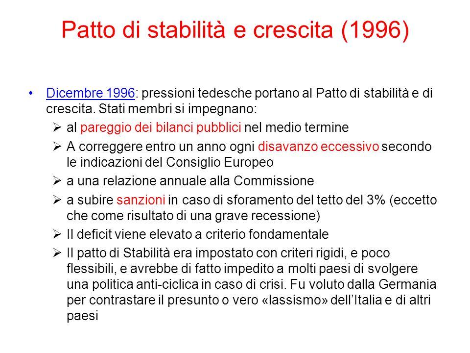 Patto di stabilità e crescita (1996)