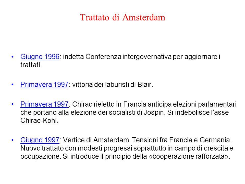 Trattato di Amsterdam Giugno 1996: indetta Conferenza intergovernativa per aggiornare i trattati. Primavera 1997: vittoria dei laburisti di Blair.