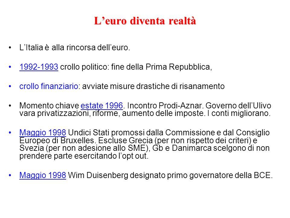 L'euro diventa realtà L'Italia è alla rincorsa dell'euro.