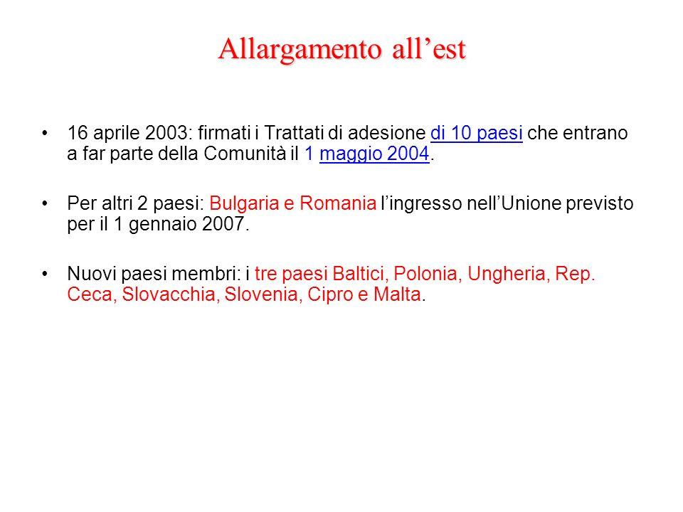 Allargamento all'est 16 aprile 2003: firmati i Trattati di adesione di 10 paesi che entrano a far parte della Comunità il 1 maggio 2004.