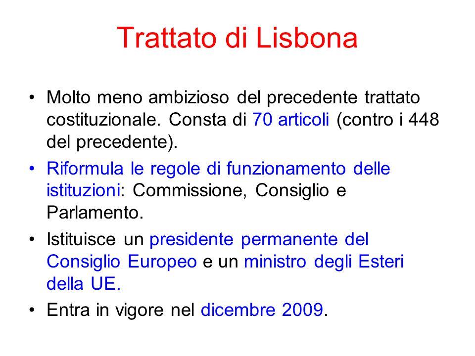 Trattato di Lisbona Molto meno ambizioso del precedente trattato costituzionale. Consta di 70 articoli (contro i 448 del precedente).